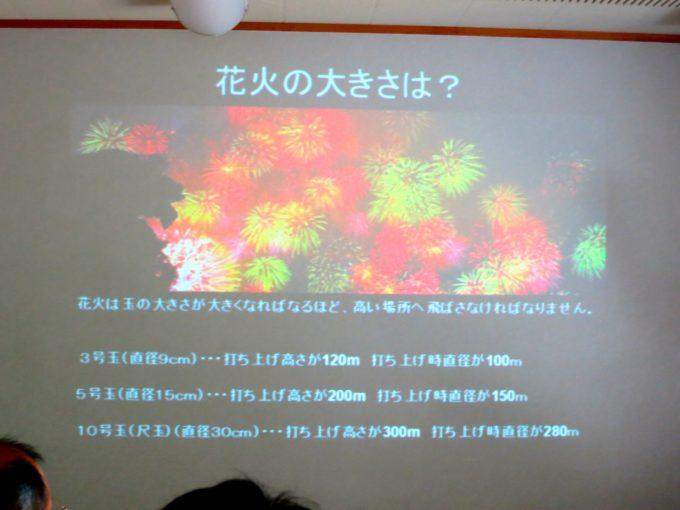プロジェクターで投影された学ぶ会の資料